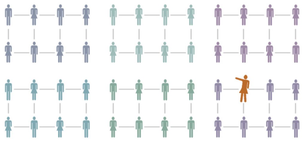 An image of uniform people connected in grids. A single figure is obviously doing something different to try and break the grid.